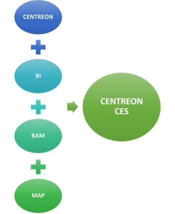 Centreon enterprise server