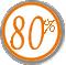 80 % incident sécurité et attaques