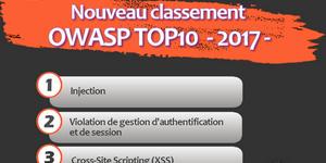 classement top 10 OWASP sécurité des applications web en français