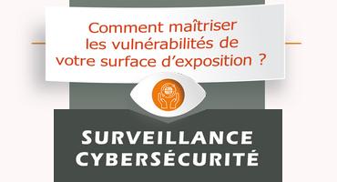 infographie surCy Surveillance Cybersécurité