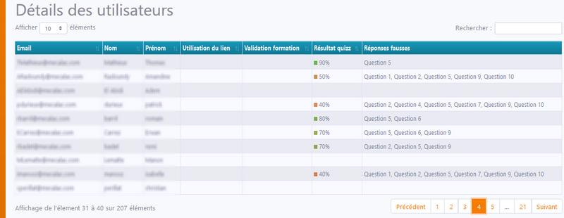 portail my.certilience tableau de bord détails des utilisateurs pour la campagne de e-learning