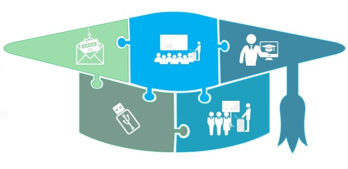 certiaware, formation des utilisateurs aux risques numériques