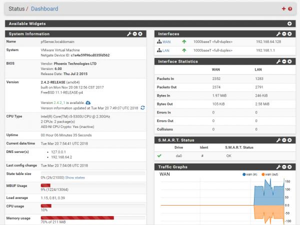 pfSense accueil dashboard pare-feu open source - sécurité informatique