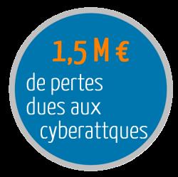 webinar audit de sécurité - 1,5 M€ pertes dûes aux cyberattaques