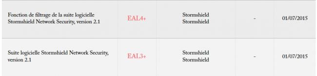 evaluation-stormshield