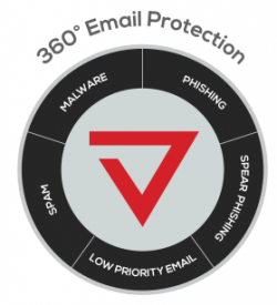 Vade Secure 360° email Protection, intelligence artificielle de protéction de la messagerie