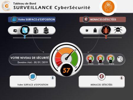 tableau de bord Surveillance Cybersécurité