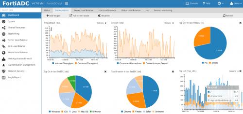 visualisation des applis et boitiers sur le reporting d'un ADC